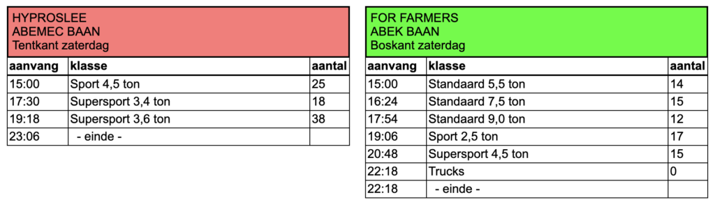 Tijdschema Trekkertrek Boerdonk 2020